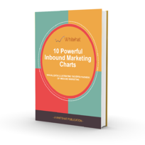 cover 10 powerful inbound marketing charts.png