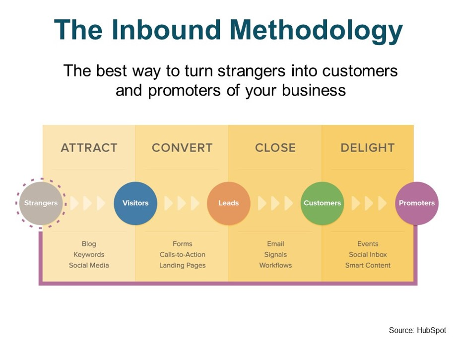 Inbound_Marketing_Strategy.jpg
