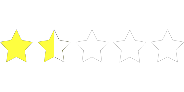 low-quality non-profit score.png